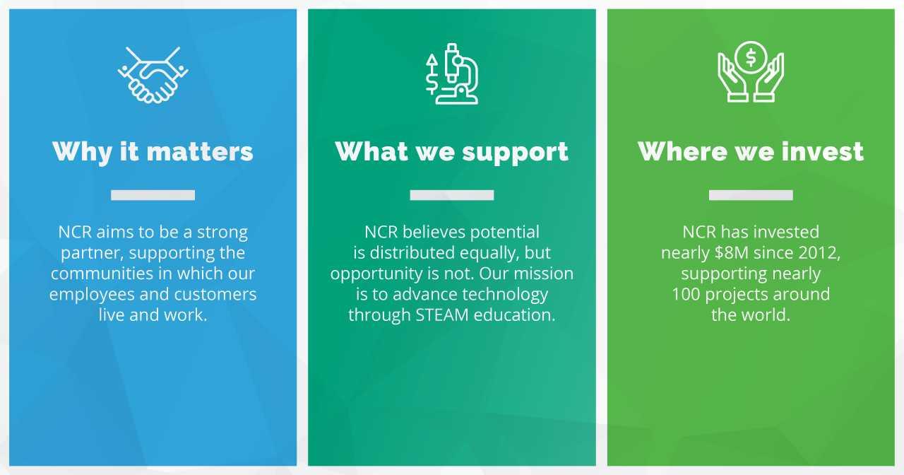 NCR Foundation   NCR
